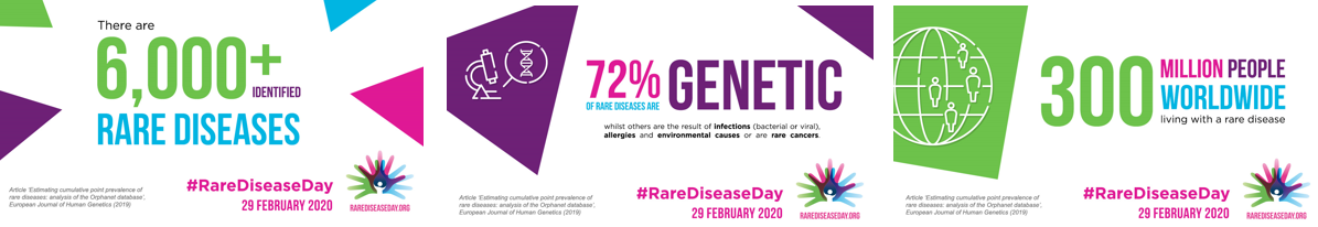 Rare Diseases Infographic